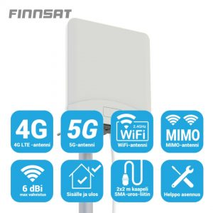 5G/4G/3G/GSM MIMO ANTENNI, YMP.SÄT.